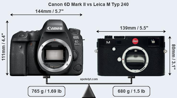 Compare Canon 6D Mark II and Leica M Typ 240