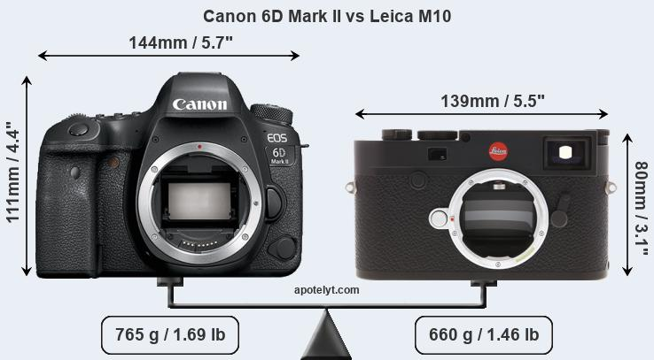 Compare Canon 6D Mark II vs Leica M10