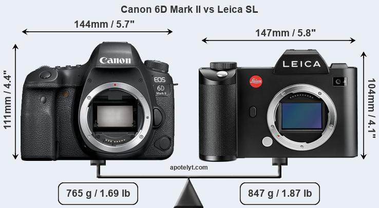 Compare Canon 6D Mark II vs Leica SL