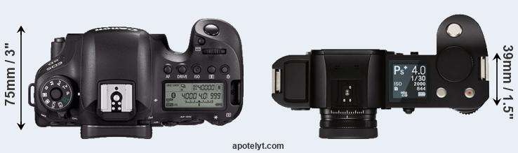 6D Mark II versus SL top view