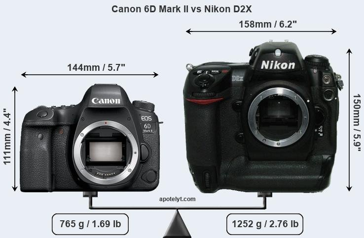 Size Canon 6D Mark II vs Nikon D2X