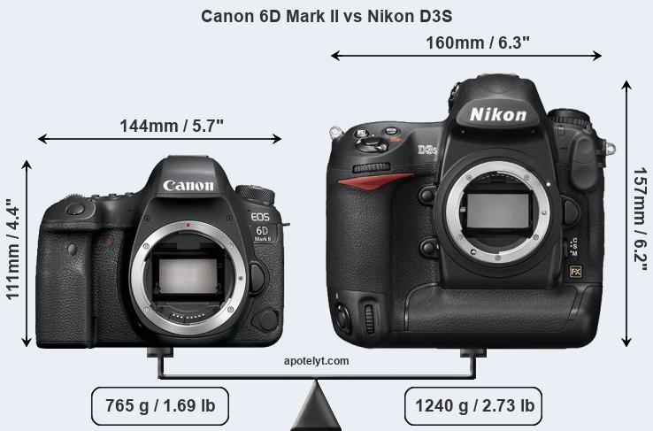 Size Canon 6D Mark II vs Nikon D3S