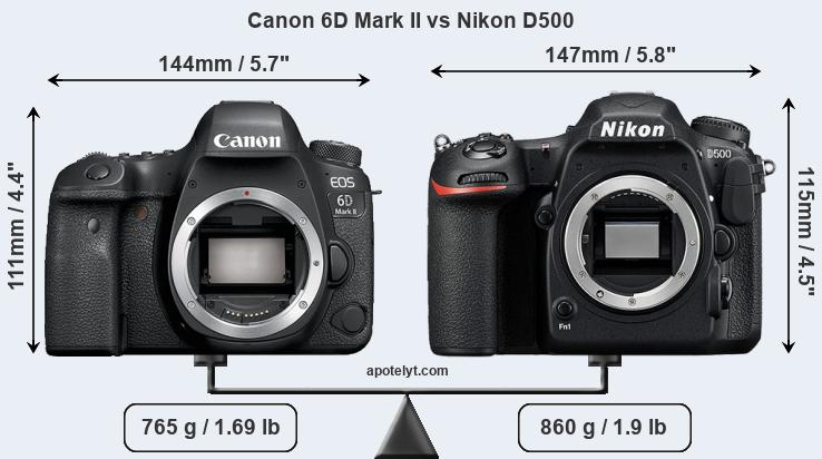 Size Canon 6D Mark II vs Nikon D500
