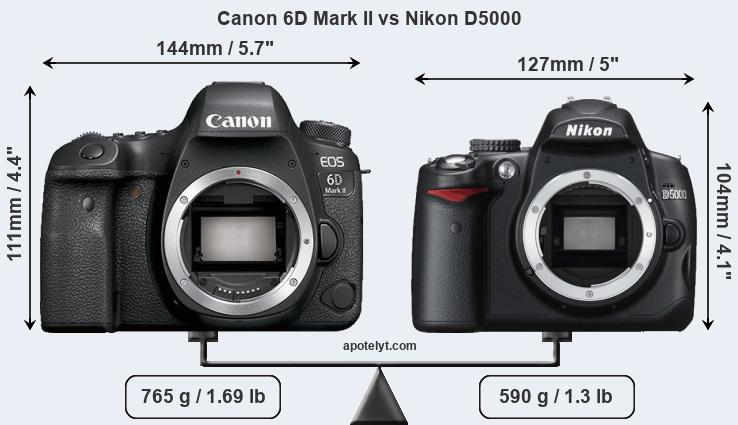 Size Canon 6D Mark II vs Nikon D5000
