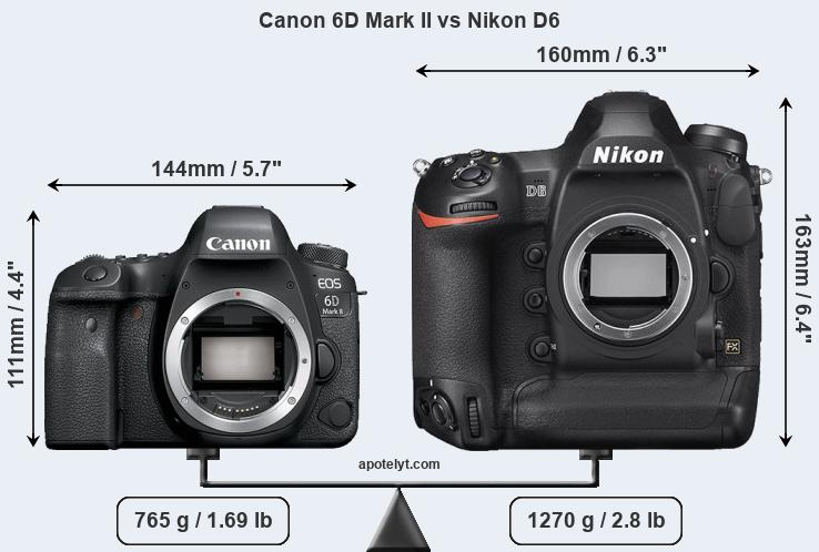 Size Canon 6D Mark II vs Nikon D6