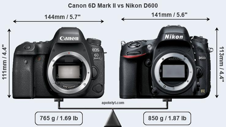 Size Canon 6D Mark II vs Nikon D600