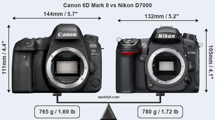 Compare Canon 6D Mark II vs Nikon D7000