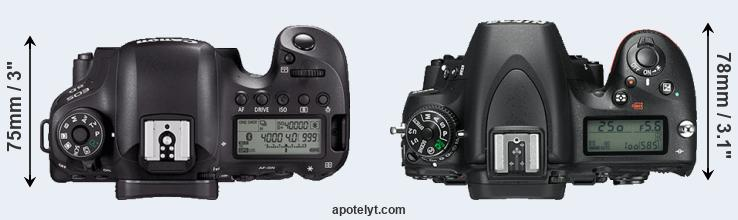 6D Mark II versus D750 top view