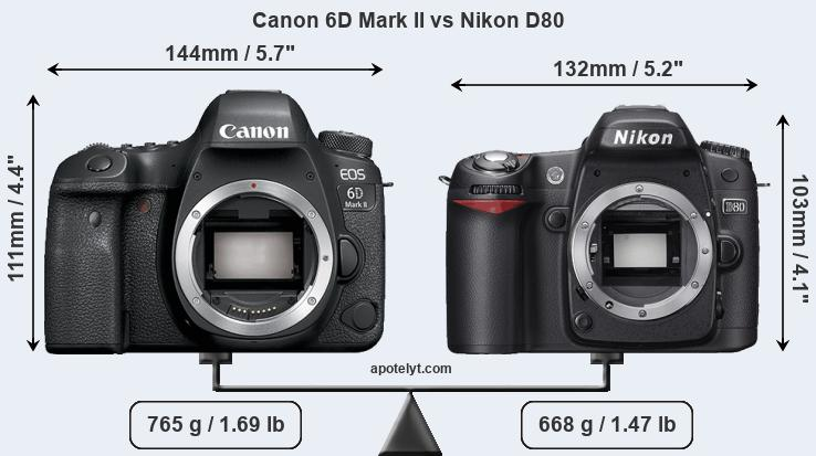 Size Canon 6D Mark II vs Nikon D80