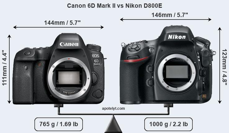 Size Canon 6D Mark II vs Nikon D800E