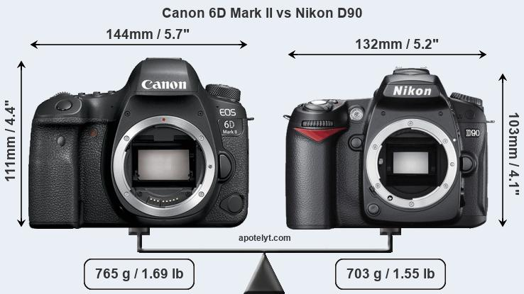 Size Canon 6D Mark II vs Nikon D90