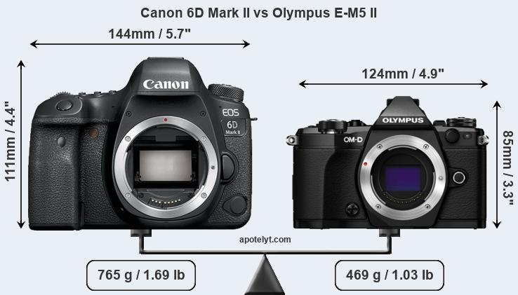 Compare Canon 6D Mark II vs Olympus E-M5 II