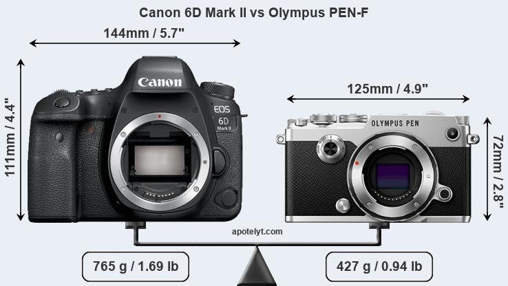 Size Canon 6D Mark II vs Olympus PEN-F