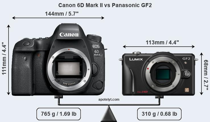 Size Canon 6D Mark II vs Panasonic GF2