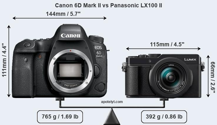 Size Canon 6D Mark II vs Panasonic LX100 II