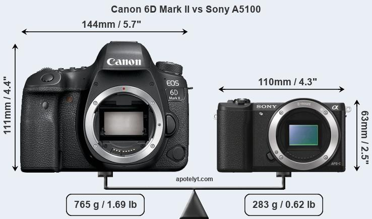 Size Canon 6D Mark II vs Sony A5100