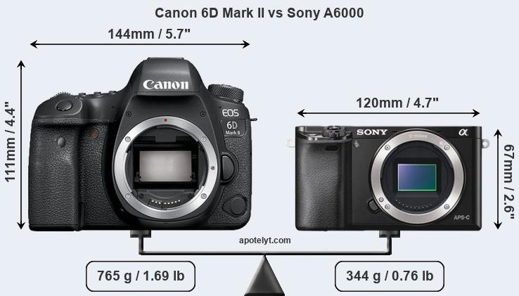 Size Canon 6D Mark II vs Sony A6000