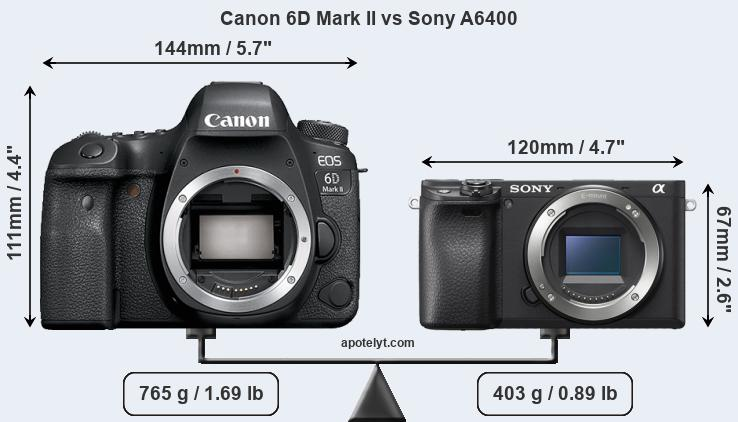 Size Canon 6D Mark II vs Sony A6400
