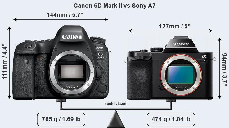Snapsort Canon 6D Mark II vs Sony A7