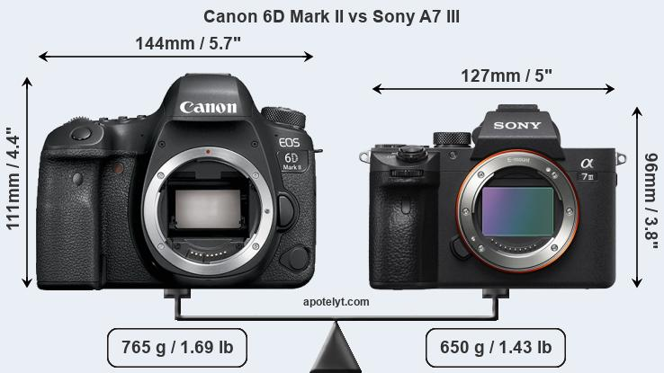Size Canon 6D Mark II vs Sony A7 III