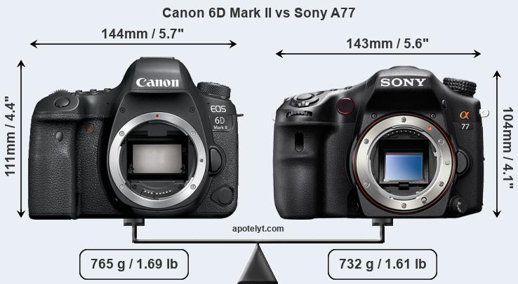 Size Canon 6D Mark II vs Sony A77