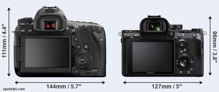 6D Mark II and A7R III rear side