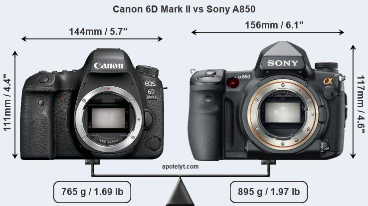 Size Canon 6D Mark II vs Sony A850