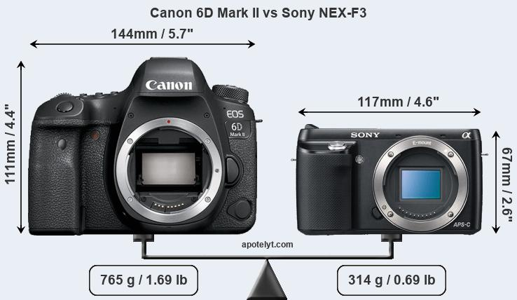 Size Canon 6D Mark II vs Sony NEX-F3