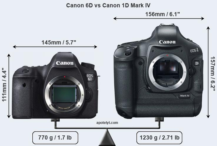 Compare Canon 6D vs Canon 1D Mark IV