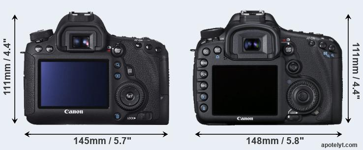 6D and 7D rear side