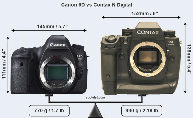 Size Canon 6D vs Contax N Digital