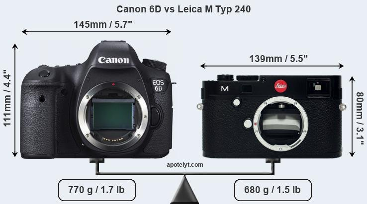 Size Canon 6D vs Leica M Typ 240