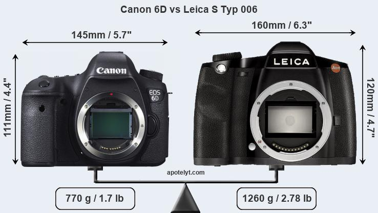 Size Canon 6D vs Leica S Typ 006