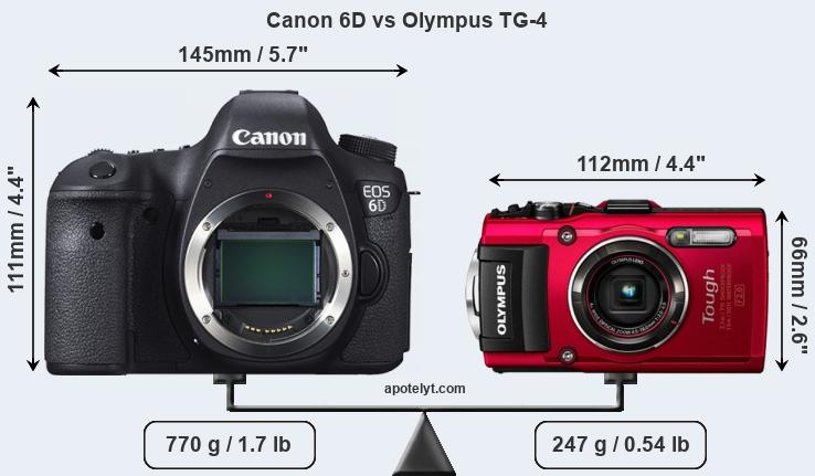 Size Canon 6D vs Olympus TG-4
