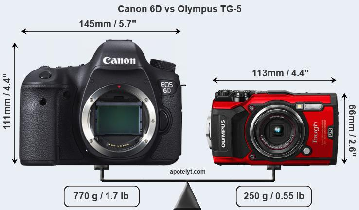 Size Canon 6D vs Olympus TG-5
