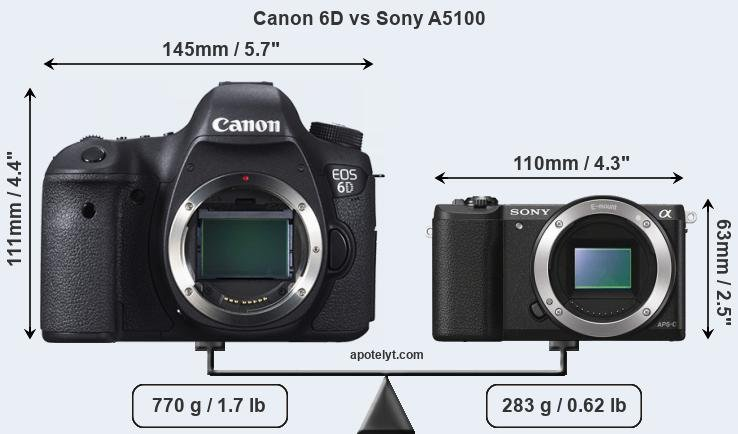 Size Canon 6D vs Sony A5100