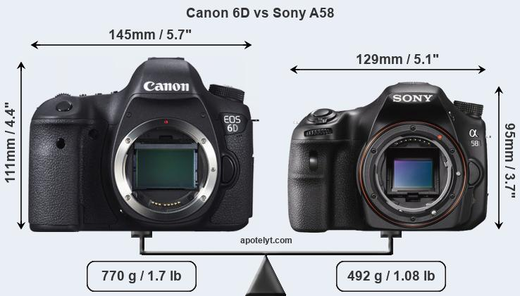 Size Canon 6D vs Sony A58