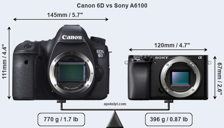Size Canon 6D vs Sony A6100
