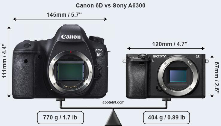 Size Canon 6D vs Sony A6300