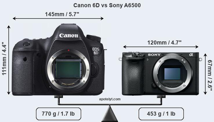 Size Canon 6D vs Sony A6500