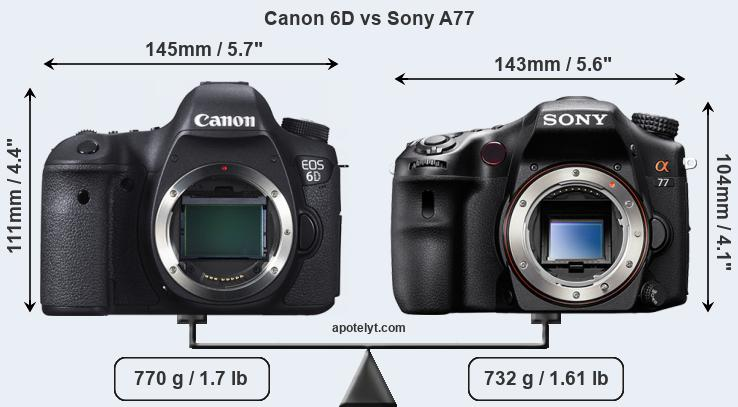 Size Canon 6D vs Sony A77
