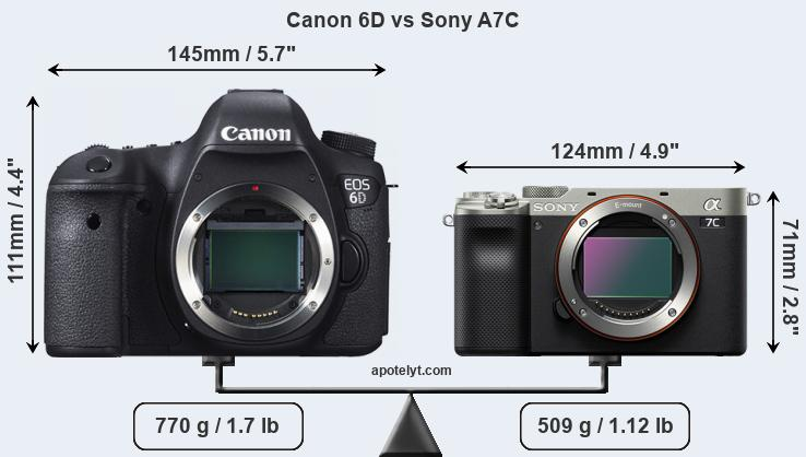 Size Canon 6D vs Sony A7C