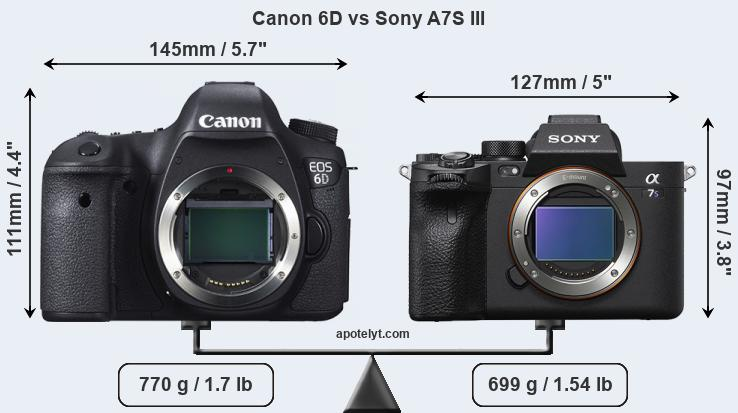 Size Canon 6D vs Sony A7S III
