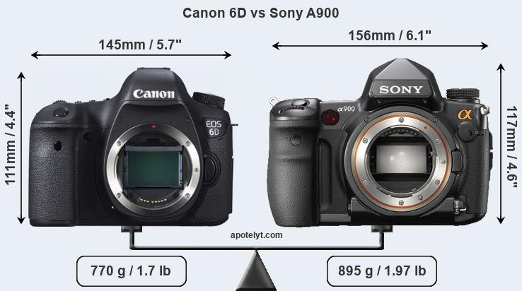 Size Canon 6D vs Sony A900