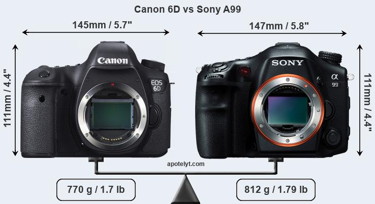 Size Canon 6D vs Sony A99