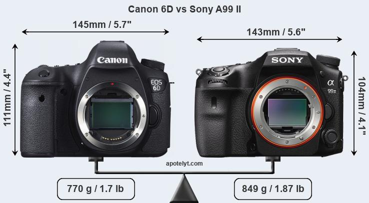 Size Canon 6D vs Sony A99 II