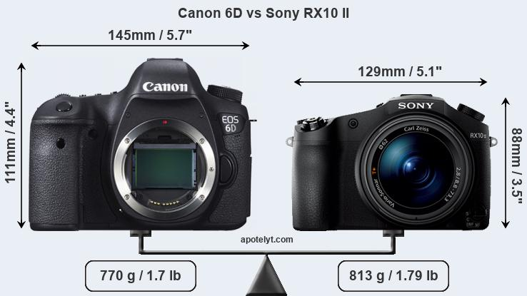 Size Canon 6D vs Sony RX10 II