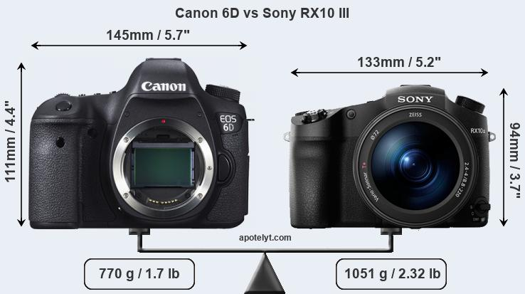 Size Canon 6D vs Sony RX10 III
