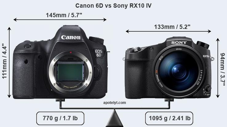 Size Canon 6D vs Sony RX10 IV