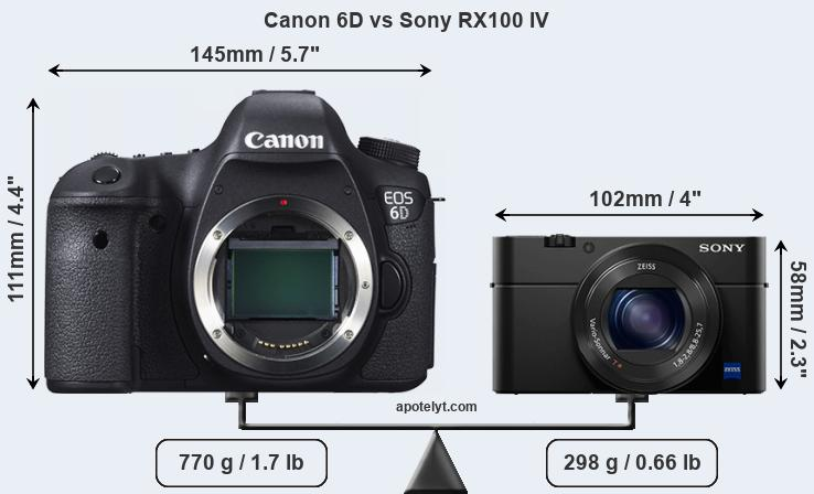 Size Canon 6D vs Sony RX100 IV